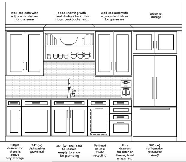 My Kitchen Renovation Part 3 The Layout Annie Elliott Design